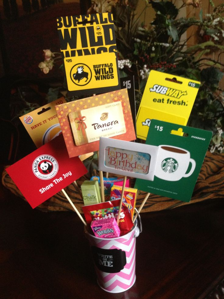 Ideas Basket Gift Card Display